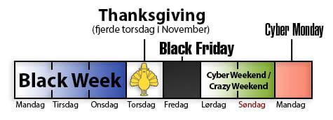Hva er Black Friday? 1